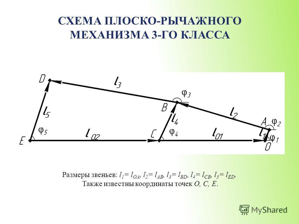 СХЕМА ПЛОСКО-РЫЧАЖНОГО МЕХАНИЗМА 3-ГО КЛАССА Размеры звеньев: l 1 = l OA, l 2 = l AB, l 3 = l BD, l 4 = l CB, l 5 = l ED. Также известны координаты точек O, С, E.