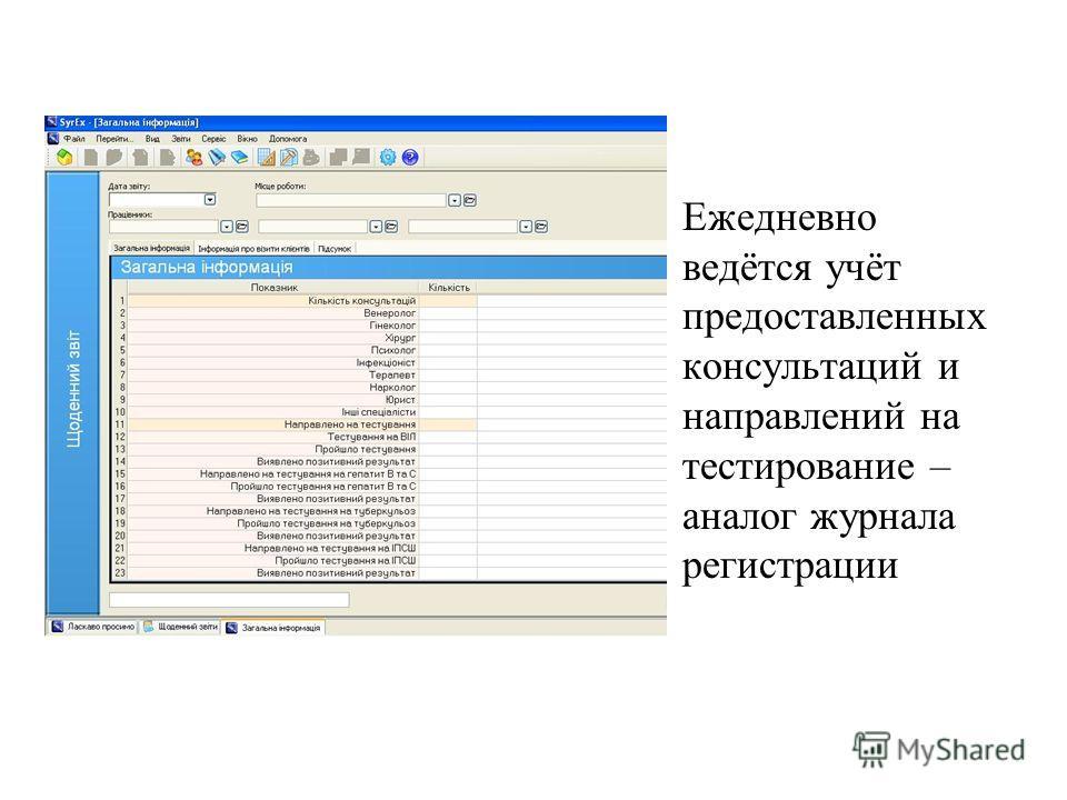 Ежедневно ведётся учёт предоставленных консультаций и направлений на тестирование – аналог журнала регистрации