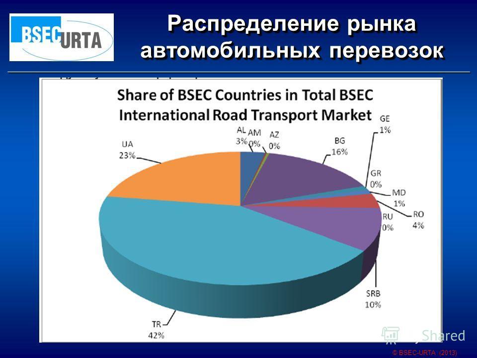 Распределение рынка автомобильных перевозок © BSEC-URTA (2013)