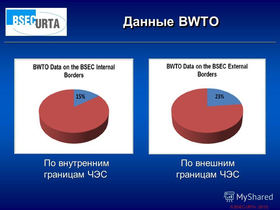 Данные BWTO По внутренним границам ЧЭС По внешним границам ЧЭС © BSEC-URTA (2013)