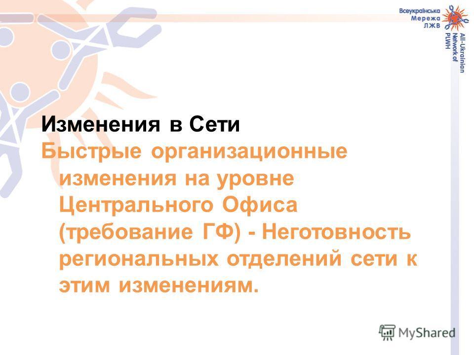 Изменения в Сети Быстрые организационные изменения на уровне Центрального Офиса (требование ГФ) - Неготовность региональных отделений сети к этим изменениям.