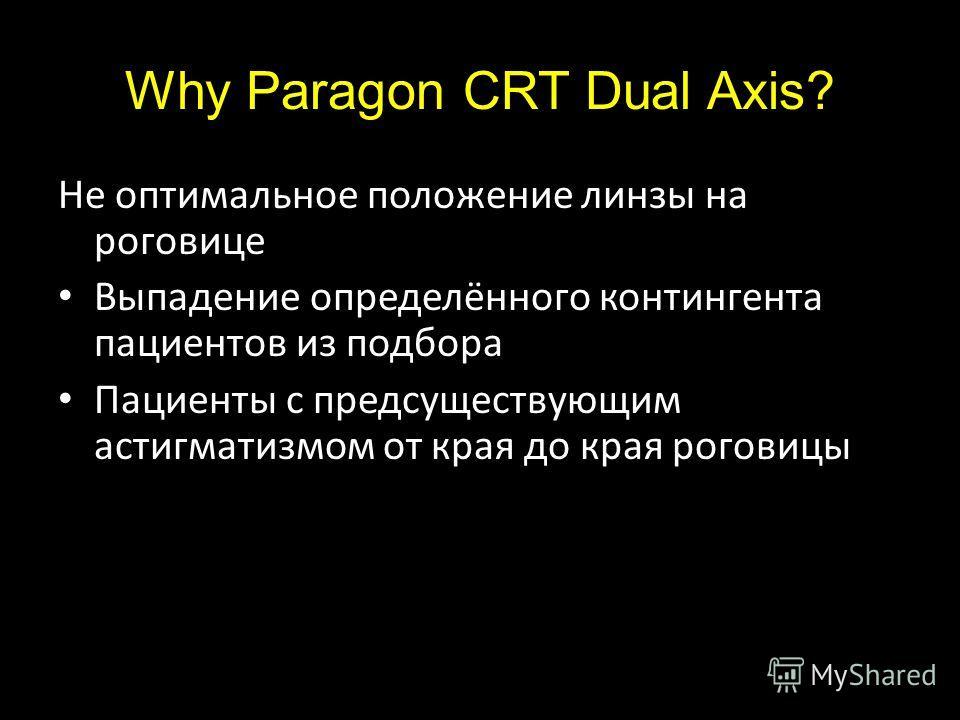 Why Paragon CRT Dual Axis? Не оптимальное положение линзы на роговице Выпадение определённого контингента пациентов из подбора Пациенты с предсуществующим астигматизмом от края до края роговицы
