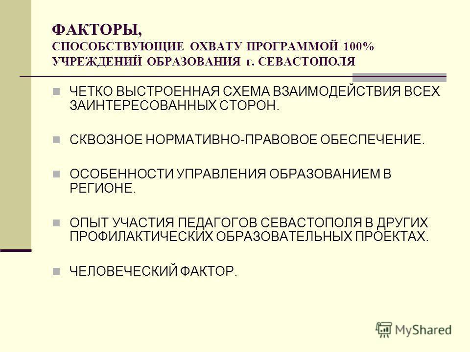 Севастопольский городской ресурсный центр По вопросам ВИЧ/СПИД Управление здравоохранения Институт последипломного образования Севастопольского городского гуманитарного университета Международный Альянс по ВИЧ/СПИД в Украине Управление образования на