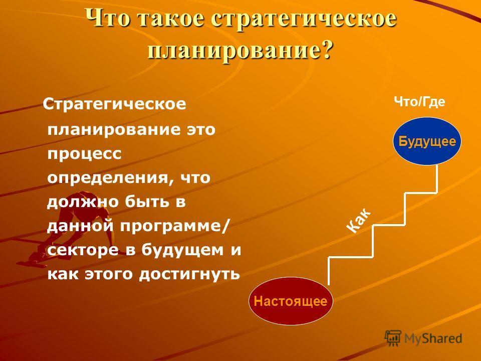 Что такое стратегическое планирование? Стратегическое планирование это процесс определения, что должно быть в данной программе/ секторе в будущем и как этого достигнуть Настоящее Будущее Как Что/Где