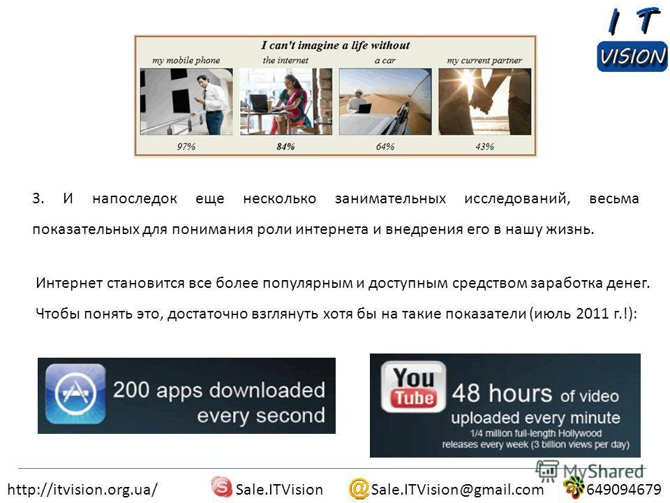 Sale.ITVision@gmail.comSale.ITVision649094679http://itvision.org.ua/ 3. И напоследок еще несколько занимательных исследований, весьма показательных для понимания роли интернета и внедрения его в нашу жизнь. Интернет становится все более популярным и