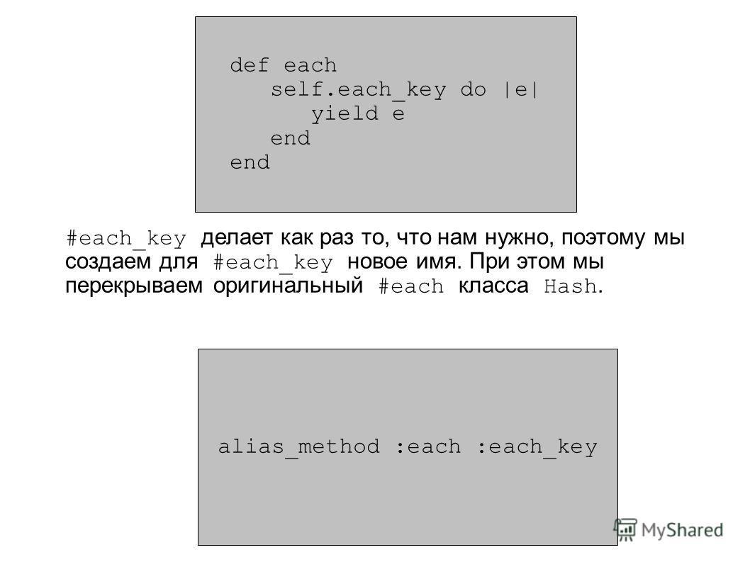 def each self.each_key do |e| yield e end alias_method :each :each_key #each_key делает как раз то, что нам нужно, поэтому мы создаем для #each_key новое имя. При этом мы перекрываем оригинальный #each класса Hash.