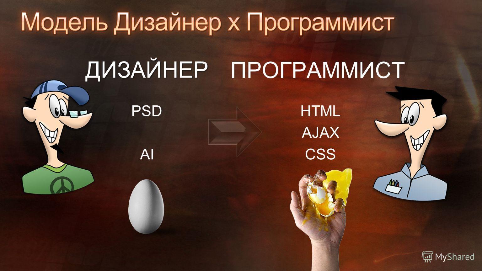 ДИЗАЙНЕР ПРОГРАММИСТ PSD AI HTML AJAX CSS