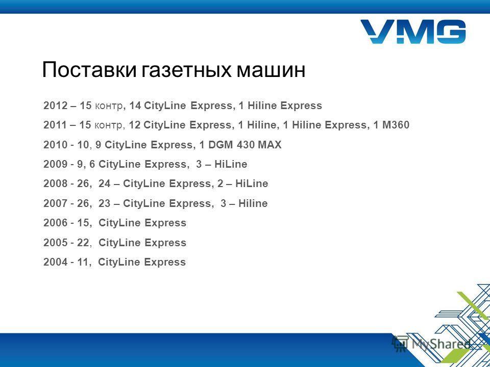 Поставки газетных машин 2012 – 15 контр, 14 CityLine Express, 1 Hiline Express 2011 – 15 контр, 12 CityLine Express, 1 Hiline, 1 Hiline Express, 1 M360 2010 - 10, 9 CityLine Express, 1 DGM 430 MAX 2009 - 9, 6 CityLine Express, 3 – HiLine 2008 - 26, 2