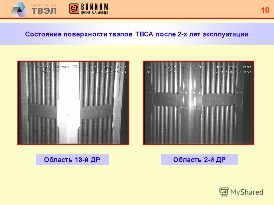 9 9 18 ТВСА – 7,57 / 1,4 18 ТВСА – 7,60 / 1,2 6 ТВСА – 7,80 / 0,0 1 ТВСА – 7,60/1,2 + 18 твэлов 7,6 / 0,0 (~ 28 МВт·сут/кгU) 1 ТВСА – 7,60 / 1,2 + 18 твэлов 7,8 / 0,0 (~ 28 МВт·сут/кгU) Картограмма размещения ТВС 22-й топливной загрузки на блоке 1 Ка