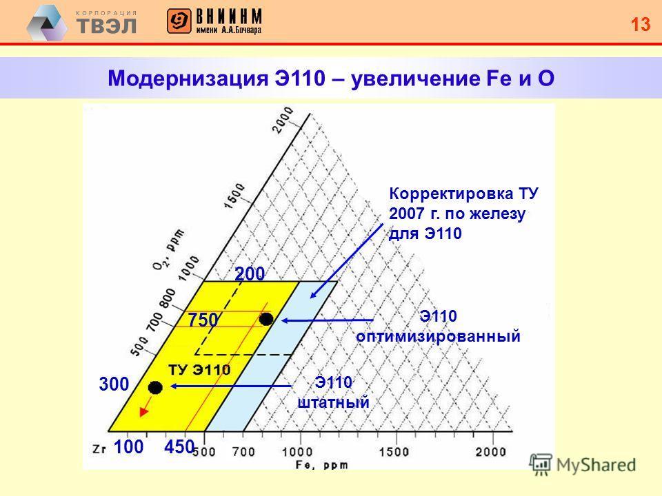 12 Обоснование коррозионной стойкости выполнено для новых параметров реактора, включая повышенное паросодержание в теплоносителе (до 11,4 % вес). ВВЭР-1200