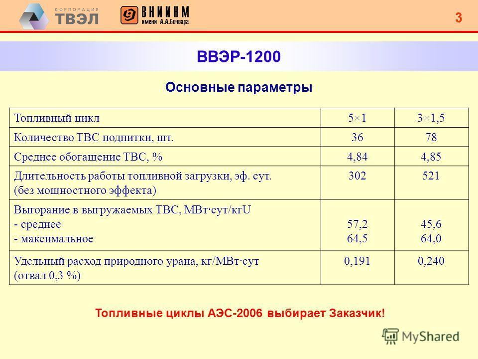 2 2 ВВЭР-1200 Основные параметры ПараметрыВВЭР-1000ВВЭР-1200 Номинальная мощность реактора, МВт 30003200 Давление теплоносителя на выходе из реактора, МПа15,716,2 Температура теплоносителя на входе в реактор, С 291298,6 Температура теплоносителя на в