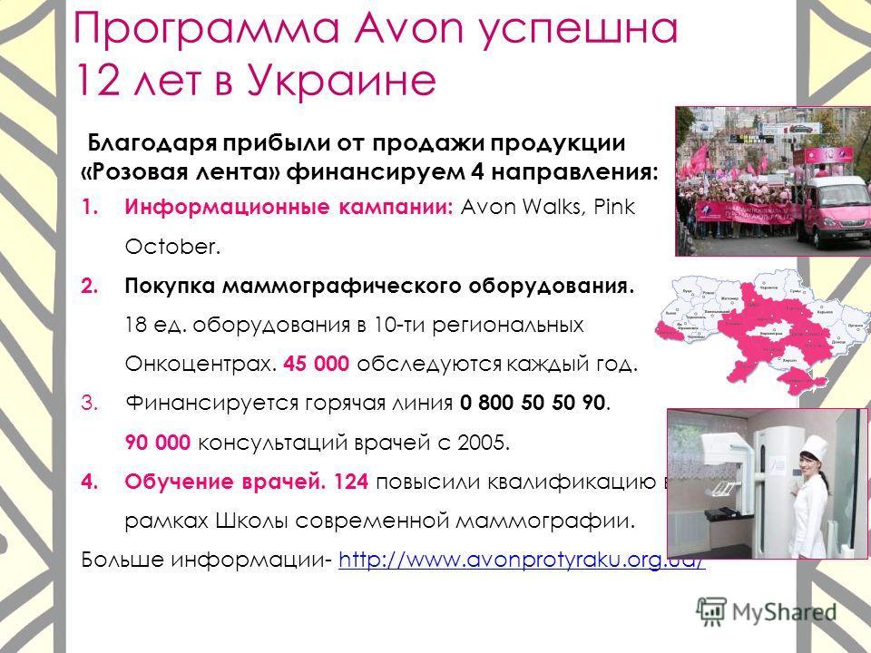 Благодаря прибыли от продажи продукции «Розовая лента» финансируем 4 направления: 1. Информационные кампании: Avon Walks, Pink October. 2.Покупка маммографического оборудования. 18 ед. оборудования в 10-ти региональных Онкоцентрах. 45 000 обследуются