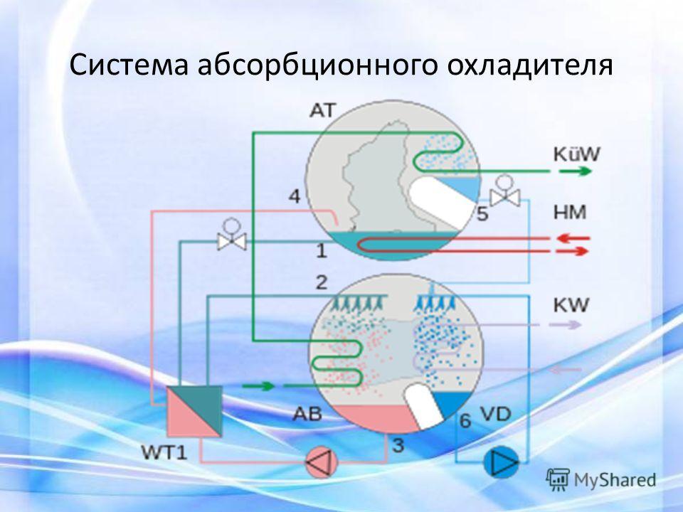 Система абсорбционного охладителя