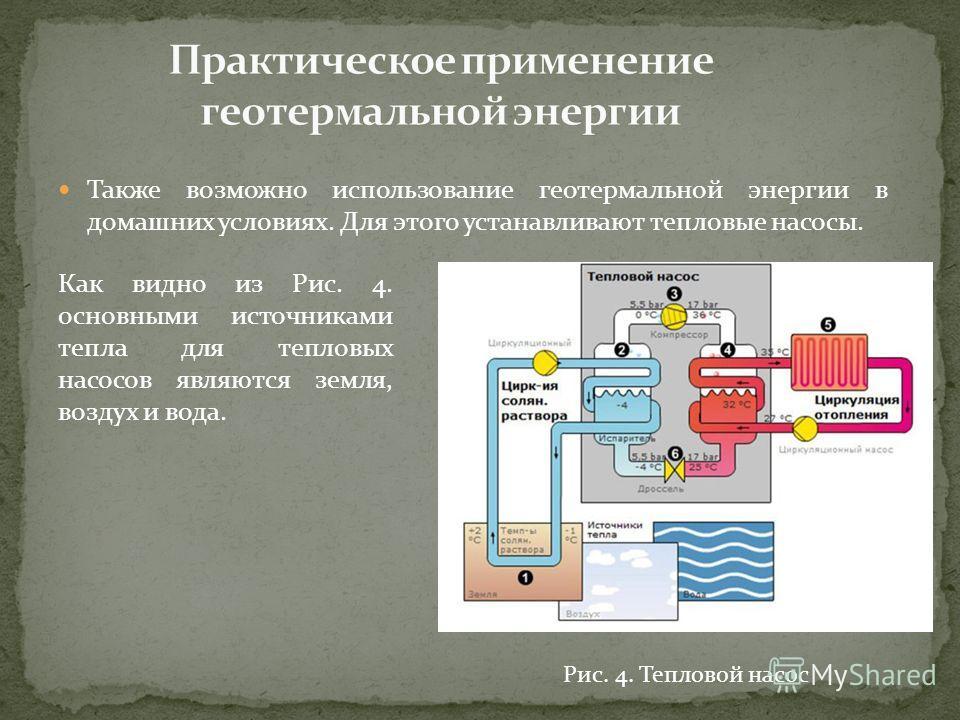 Также возможно использование геотермальной энергии в домашних условиях. Для этого устанавливают тепловые насосы. Как видно из Рис. 4. основными источниками тепла для тепловых насосов являются земля, воздух и вода. Рис. 4. Тепловой насос