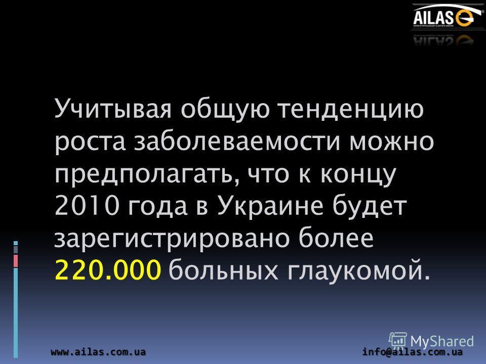 Учитывая общую тенденцию роста заболеваемости можно предполагать, что к концу 2010 года в Украине будет зарегистрировано более 220.000 больных глаукомой.