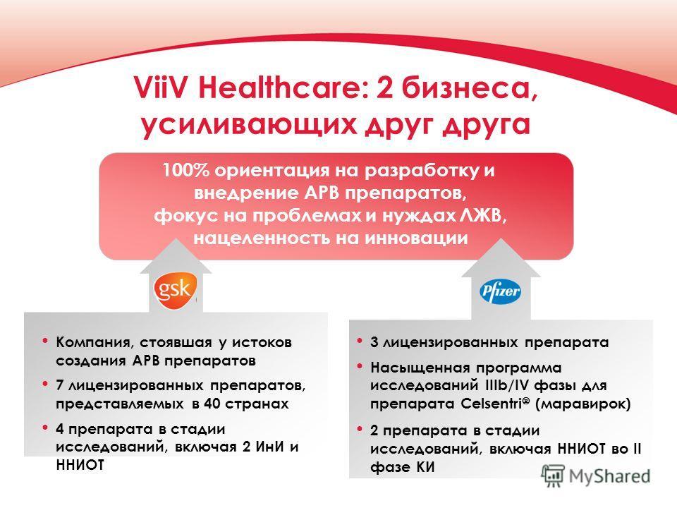 100% ориентация на разработку и внедрение АРВ препаратов, фокус на проблемах и нуждах ЛЖВ, нацеленность на инновации ViiV Healthcare: 2 бизнеса, усиливающих друг друга Компания, стоявшая у истоков создания АРВ препаратов 7 лицензированных препаратов,