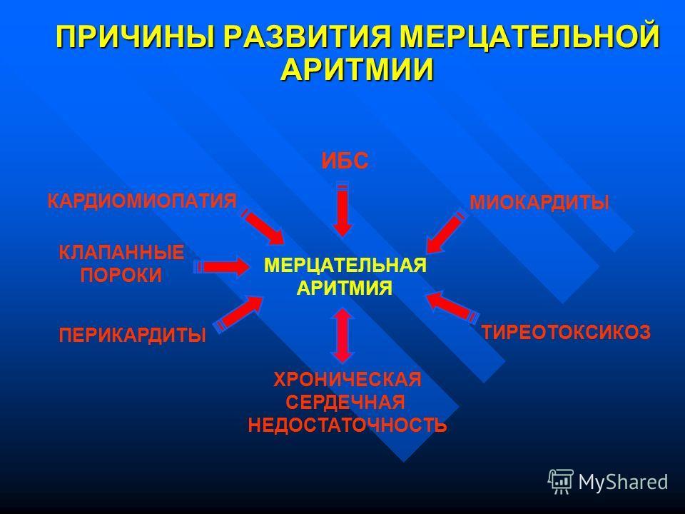 ПРИЧИНЫ РАЗВИТИЯ МЕРЦАТЕЛЬНОЙ АРИТМИИ КАРДИОМИОПАТИЯ ИБС МИОКАРДИТЫ КЛАПАННЫЕ ПОРОКИ ТИРЕОТОКСИКОЗ ПЕРИКАРДИТЫ МЕРЦАТЕЛЬНАЯ АРИТМИЯ ХРОНИЧЕСКАЯ СЕРДЕЧНАЯ НЕДОСТАТОЧНОСТЬ
