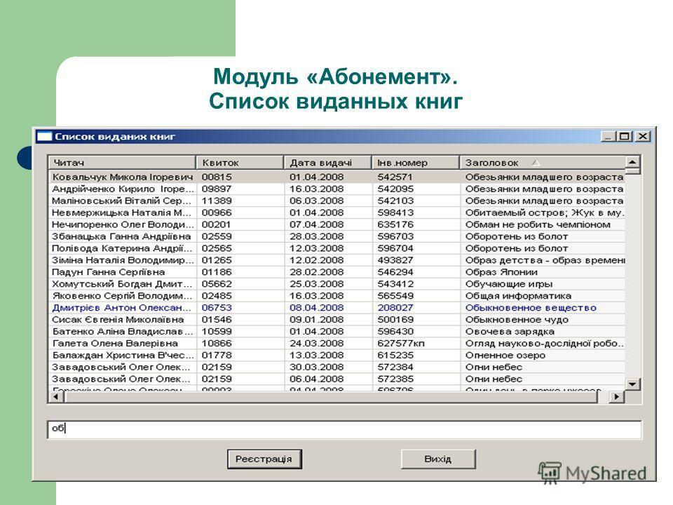 Модуль «Абонемент». Список виданных книг
