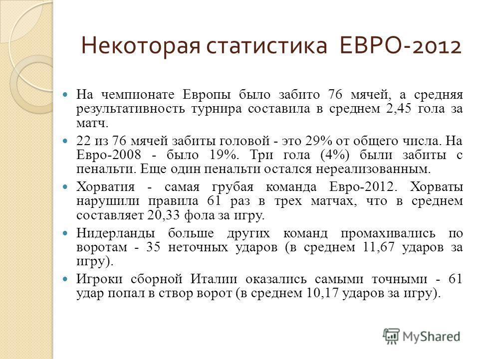 Некоторая статистика ЕВРО -2012 На чемпионате Европы было забито 76 мячей, а средняя результативность турнира составила в среднем 2,45 гола за матч. 22 из 76 мячей забиты головой - это 29% от общего числа. На Евро-2008 - было 19%. Три гола (4%) были