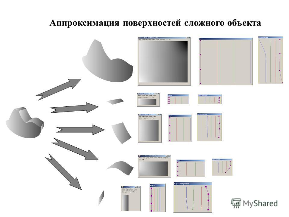 Аппроксимация поверхностей сложного объекта