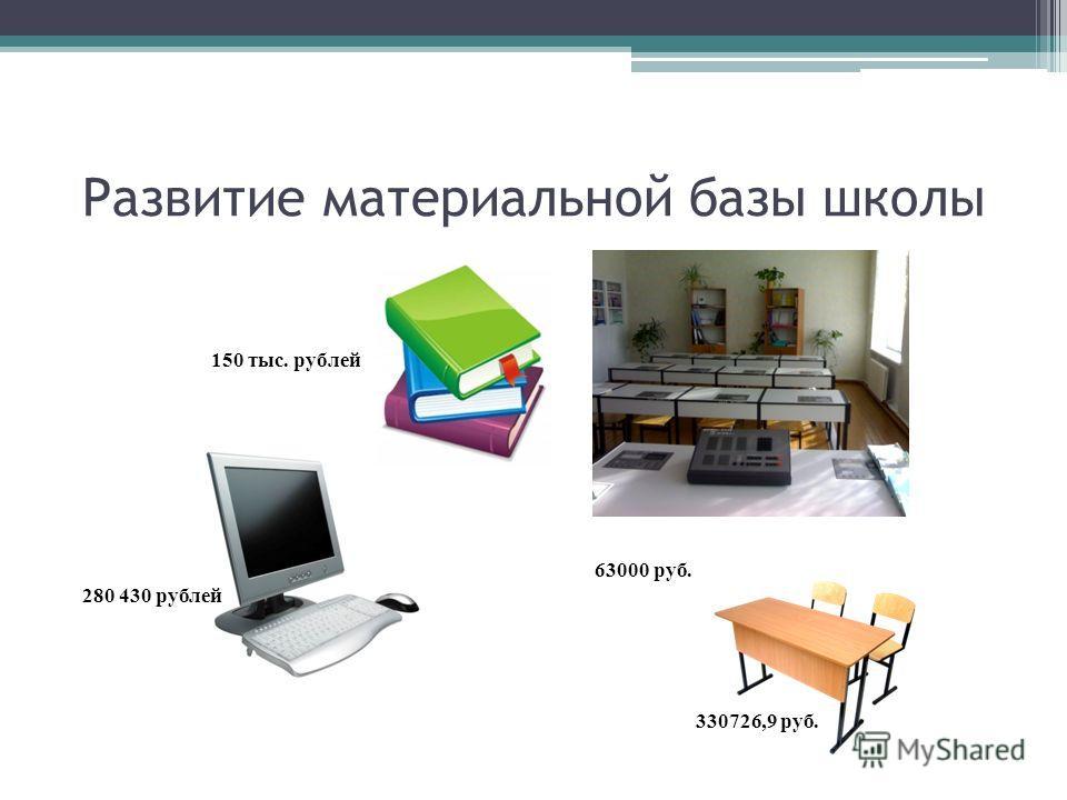 Развитие материальной базы школы 280 430 рублей 150 тыс. рублей 63000 руб. 330726,9 руб.