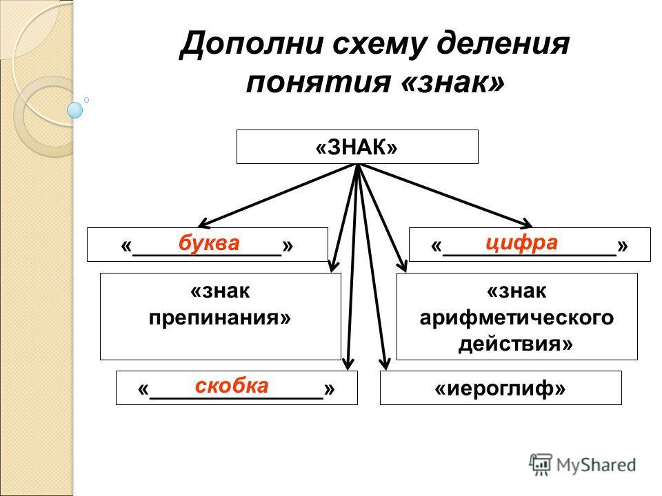 Схема деления понятия знак фото 558