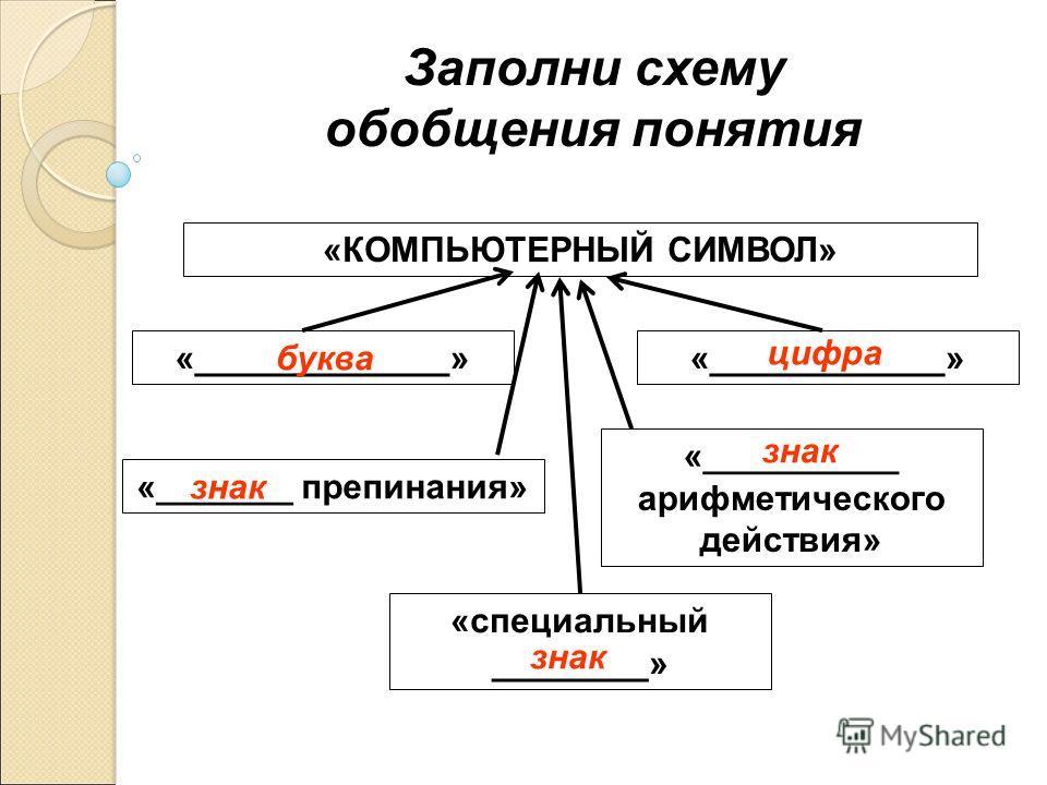 Схема деления понятия знак фото 298
