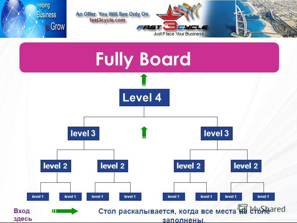Level 4 level 2 level 3 level 1 level 2 level 3 level 1 Стол раскалывается, когда все места на столе заполнены. Вход здесь Fully Board