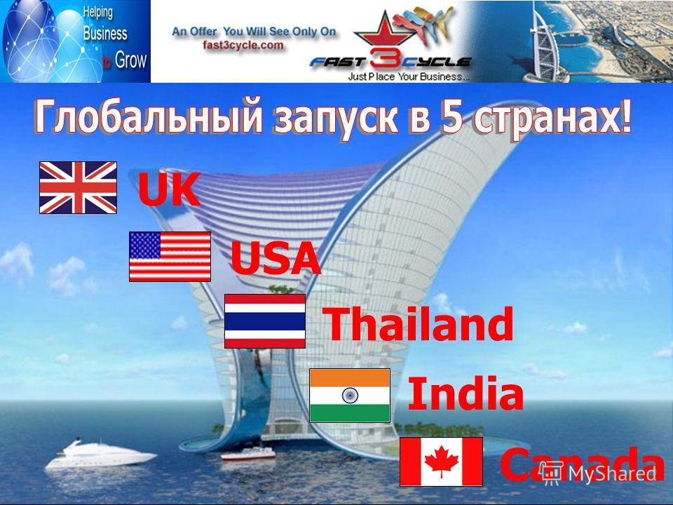 UK USA Thailand India Canada