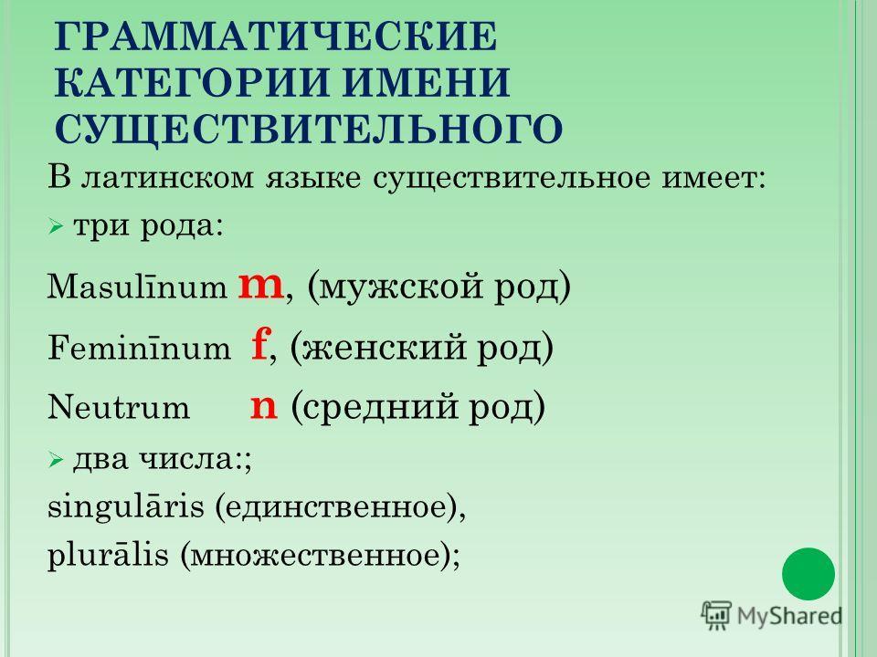 ГРАММАТИЧЕСКИЕ КАТЕГОРИИ ИМЕНИ СУЩЕСТВИТЕЛЬНОГО В латинском языке существительное имеет: три рода: Masulīnum m, (мужской род) Feminīnum f, (женский род) Neutrum n (средний род) два числа:; singulāris (единственное), plurālis (множественное);