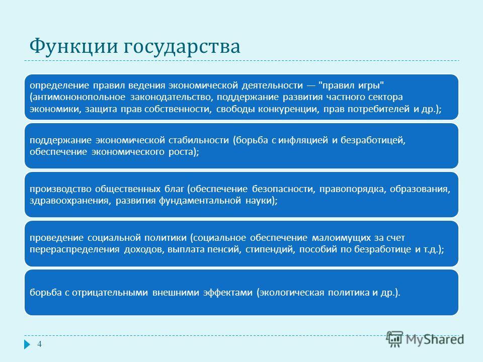 Функции государства определение правил ведения экономической деятельности