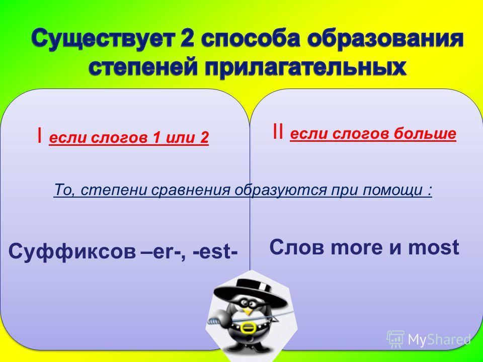 I если слогов 1 или 2 Суффиксов –er-, -est- II если слогов больше Слов more и most То, степени сравнения образуются при помощи :