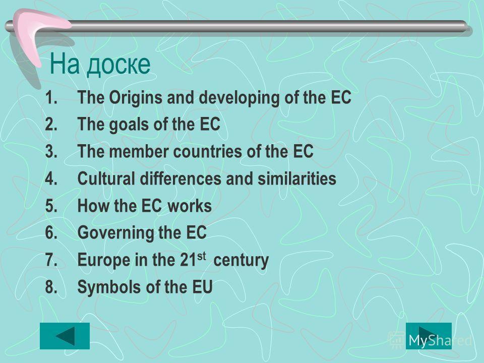 Оснащение урока Флаги стран – членов ЕС Карта ЕС Плакаты ЕС Блоки печатных материалов по ЕС Карточки с проверочными заданиями Магнитофонная запись текста для аудирования Магнитофонная запись гимна ЕС (Ода Радости Л.В.Бетховен)