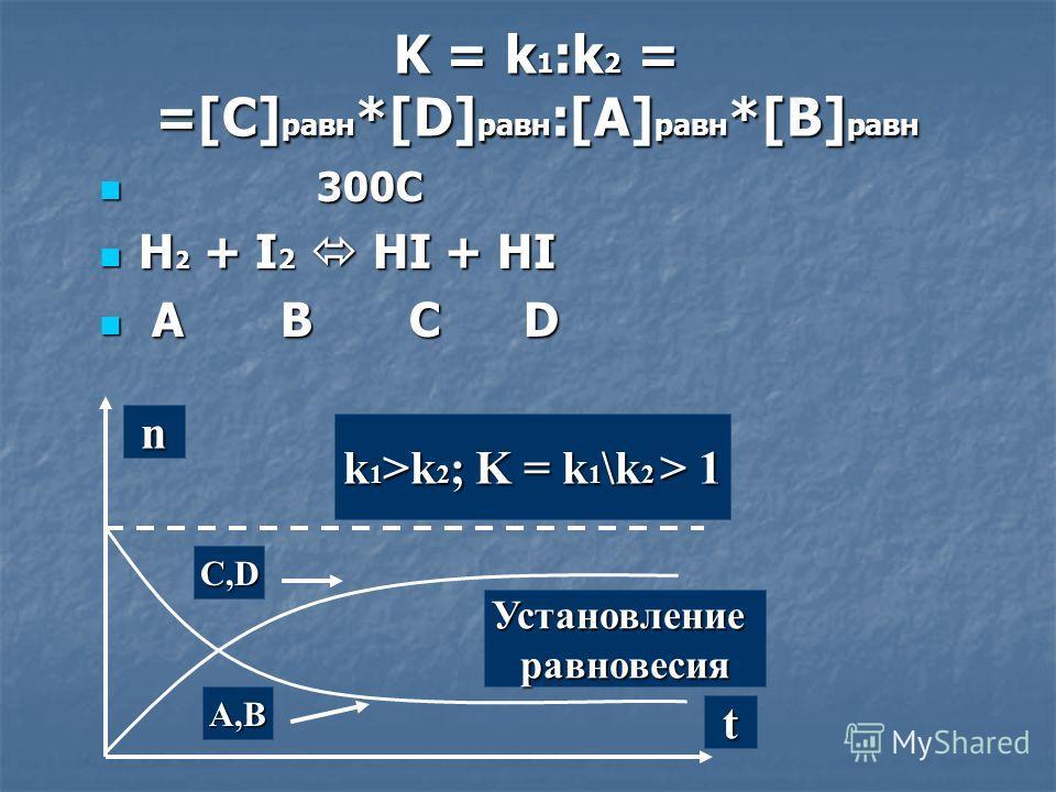 K = k 1 :k 2 = =[C] равн *[D] равн :[A] равн *[B] равн 300C 300C H 2 + I 2 HI + HI H 2 + I 2 HI + HI A B C D A B C D t C,D A,B Установлениеравновесия k 1 >k 2 ; K = k 1 \k 2 > 1 n