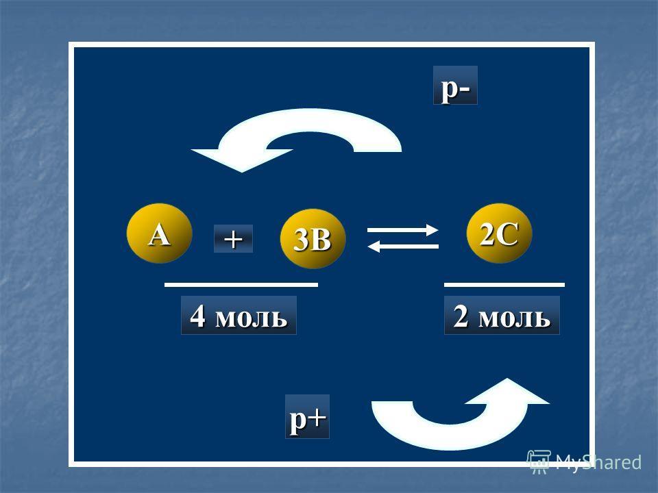 A 3B 2C + 4 моль 2 моль p-p-p-p- p+p+p+p+