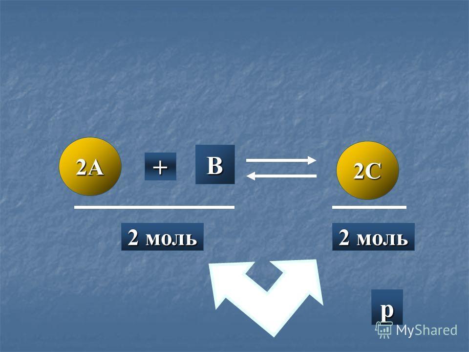 2A 2C + B p