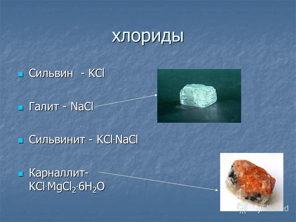 хлориды Сильвин - KCl Сильвин - KCl Галит - NaCl Галит - NaCl Сильвинит - KCl. NaCl Сильвинит - KCl. NaCl Карналлит- KCl. MgCl 2. 6H 2 O Карналлит- KCl. MgCl 2. 6H 2 O