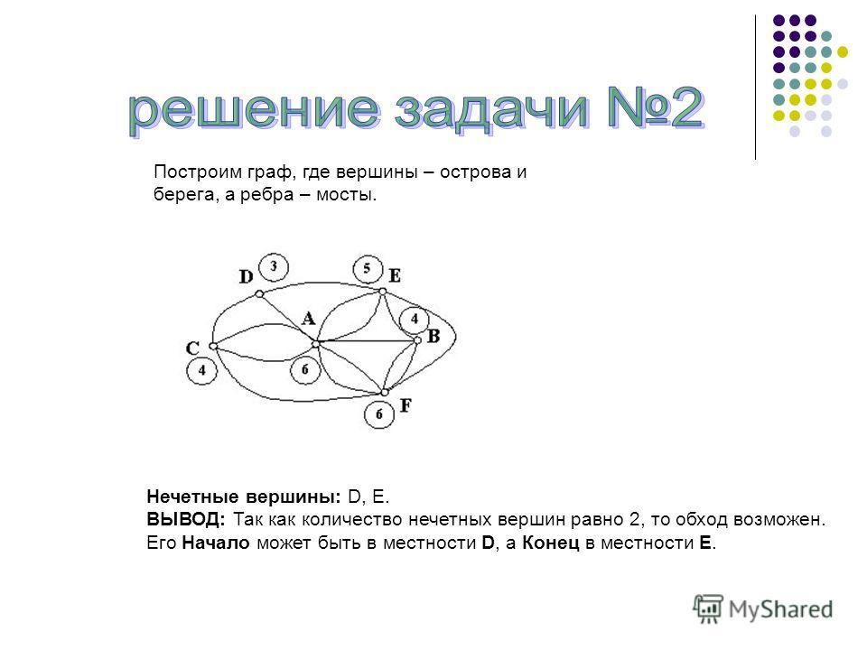 Построим граф, где вершины – острова и берега, а ребра – мосты. Нечетные вершины: D, E. ВЫВОД: Так как количество нечетных вершин равно 2, то обход возможен. Его Начало может быть в местности D, а Конец в местности E.