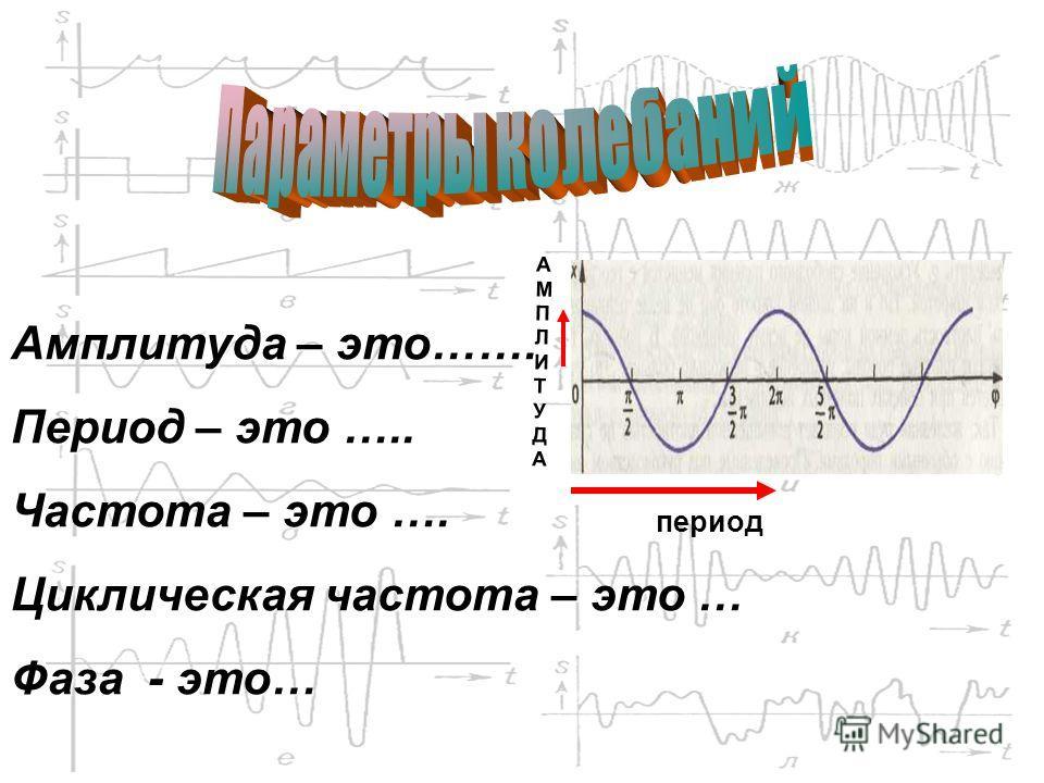 Амплитуда – это……. Период – это ….. Частота – это …. Циклическая частота – это … Фаза - это… период АМПЛИТУДААМПЛИТУДА
