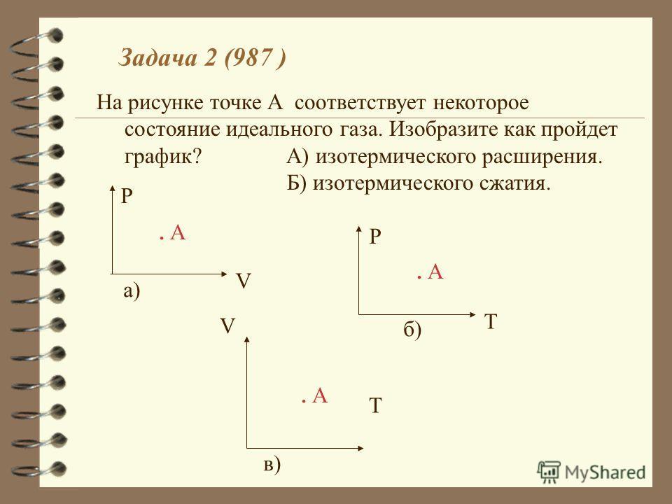 Задача 1 ( решение) T V А в) T V А T P б) А а) V P А T P А б) А) изобарное расширение. Б) изобарное сжатие V а) P А