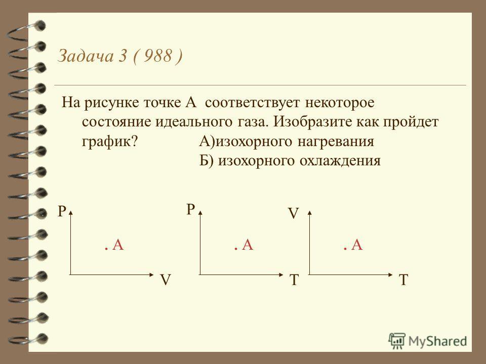 V P. A а) P T. A б) T V. A в) T V. A в) T P. A б) P. A а) V Задача 2 (решение) А)изотермическое расширение. Б)изотермическое сжатие.