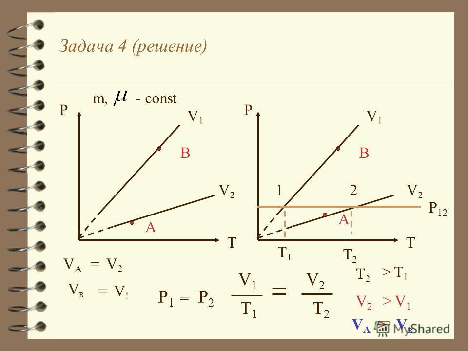 Задача 4 В координатах PT точками А и В изображены два состо яния одной и той же массы идеального газа. Какой точке соответствует больший объем? Ответ обосновать. P T В А