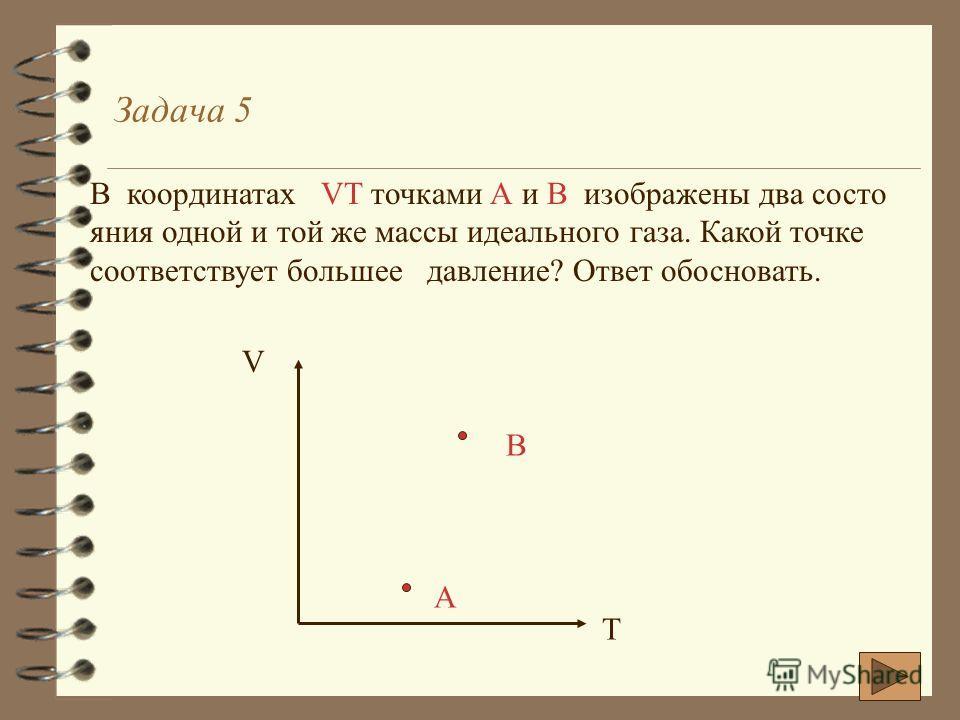 Задача 4 (решение) P T В А V1V1 V2V2 T1T1 T2T2 T В V1V1 А P V2V2 12 P 12 VАVА V!V! = VвVв V2V2 = T2T2 T1T1 > V2V2 V1V1 > VАVА VвVв > V1V1 T1T1 V2V2 T2T2 m,m,- const P1P1 P2P2 =