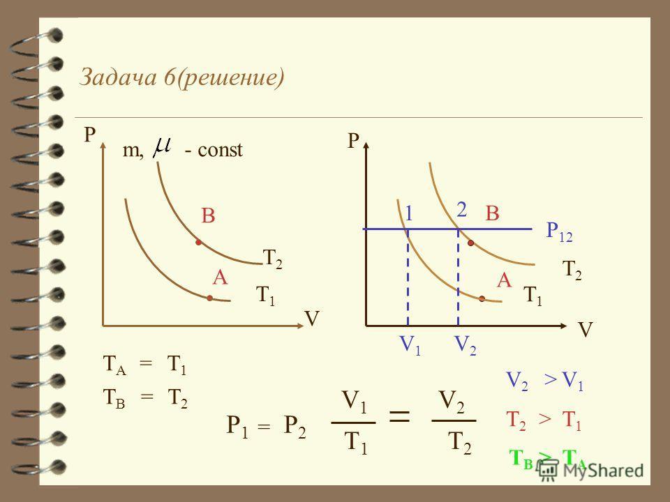 Задача 6 В координатах PV точками А и В изображены два состо яния одной и той же массы идеального газа. Какой точке соответствует большая температура? Ответ обосновать. V В А P