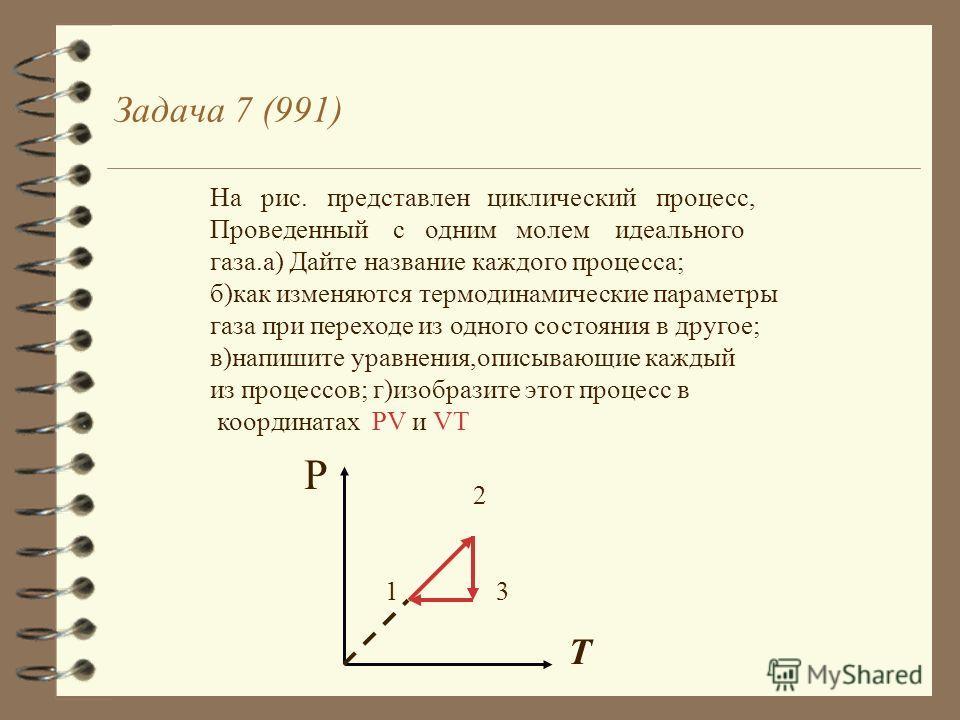 Задача 6(решение) P V T1T1 В А T2T2 1 2 P 12 V1V1 V2V2 TАTА T1T1 = TBTB T2T2 = T2T2 T1T1 > V2V2 V1V1 > TВTВ TАTА > P B A T2T2 T1T1 V P1P1 P2P2 = V1V1 T1T1 V2V2 T2T2 m,m,- const