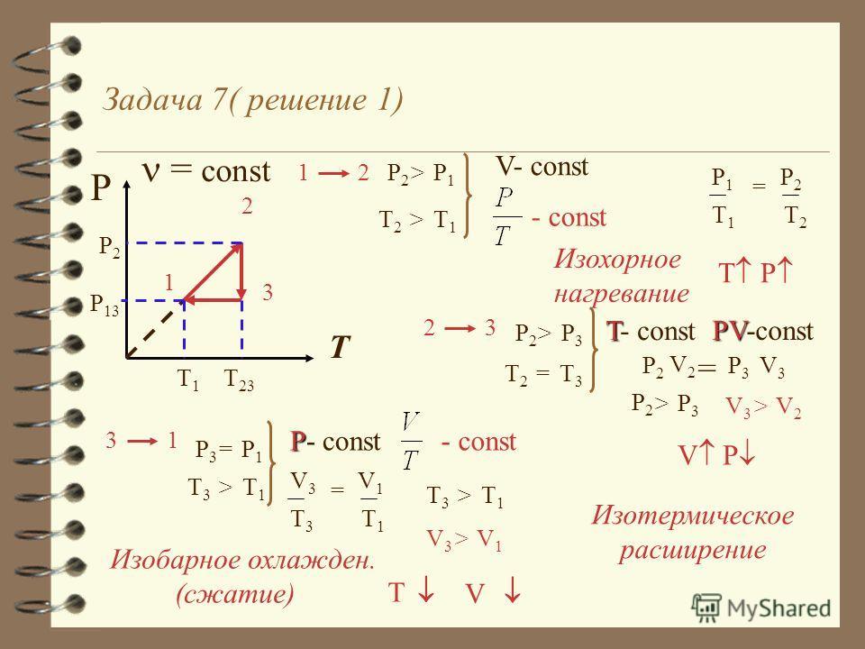 Задача 7 (991) На рис. представлен циклический процесс, Проведенный с одним молем идеального газа.а) Дайте название каждого процесса; б)как изменяются термодинамические параметры газа при переходе из одного состояния в другое; в)напишите уравнения,оп