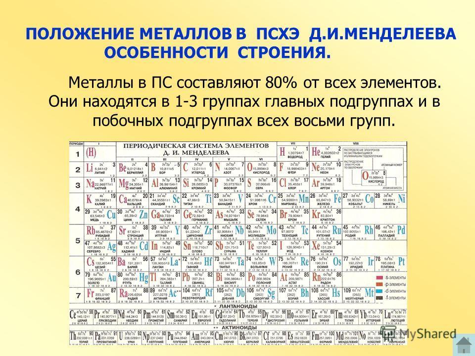 ПОЛОЖЕНИЕ МЕТАЛЛОВ В ПСХЭ Д.И.МЕНДЕЛЕЕВА ОСОБЕННОСТИ СТРОЕНИЯ. Металлы в ПС составляют 80% от всех элементов. Они находятся в 1-3 группах главных подгруппах и в побочных подгруппах всех восьми групп.
