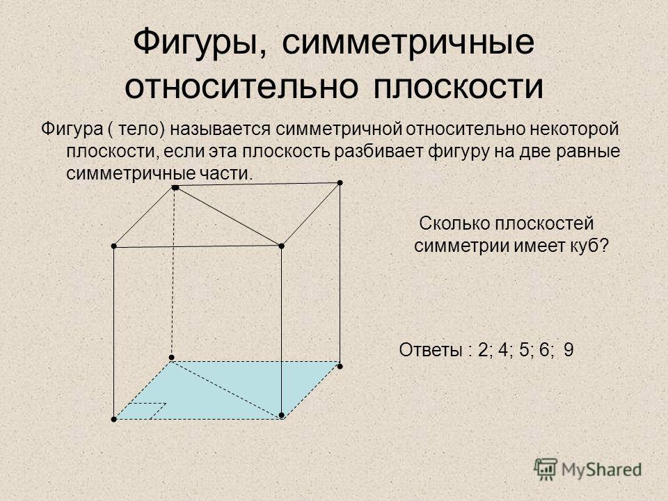 "Презентация на тему: ""Учебное пособие по геометрии для 11 ... Симметрия в Архитектуре Санкт Петербурга"