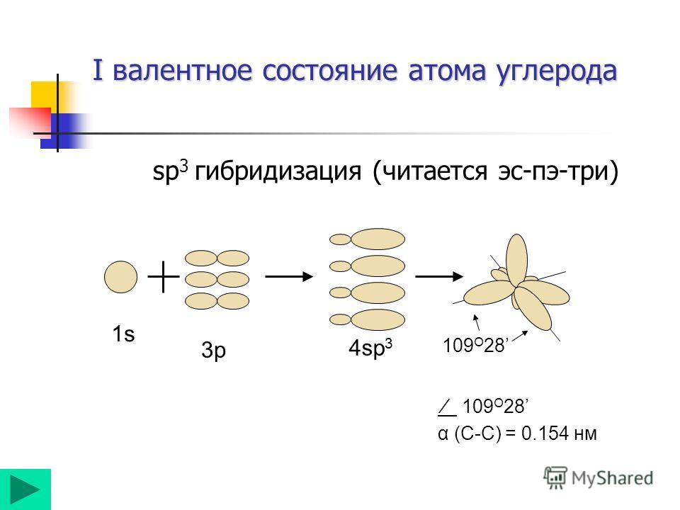 I валентное состояние атома углерода sp 3 гибридизация (читается эс-пэ-три) 1s 3p 4sp 3 109 О 28 109 O 28 α (C-C) = 0.154 нм