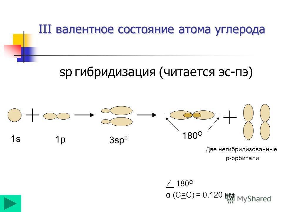sp гибридизация (читается эс-пэ) III валентное состояние атома углерода 1s 1p 3sp 2 180 O α (C=C) = 0.120 нм Две негибридизованные p-орбитали
